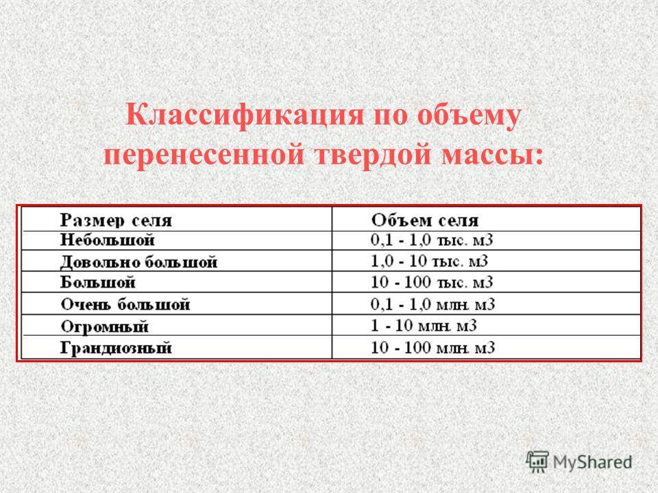 Классификация по объему перенесенной твердой массы: