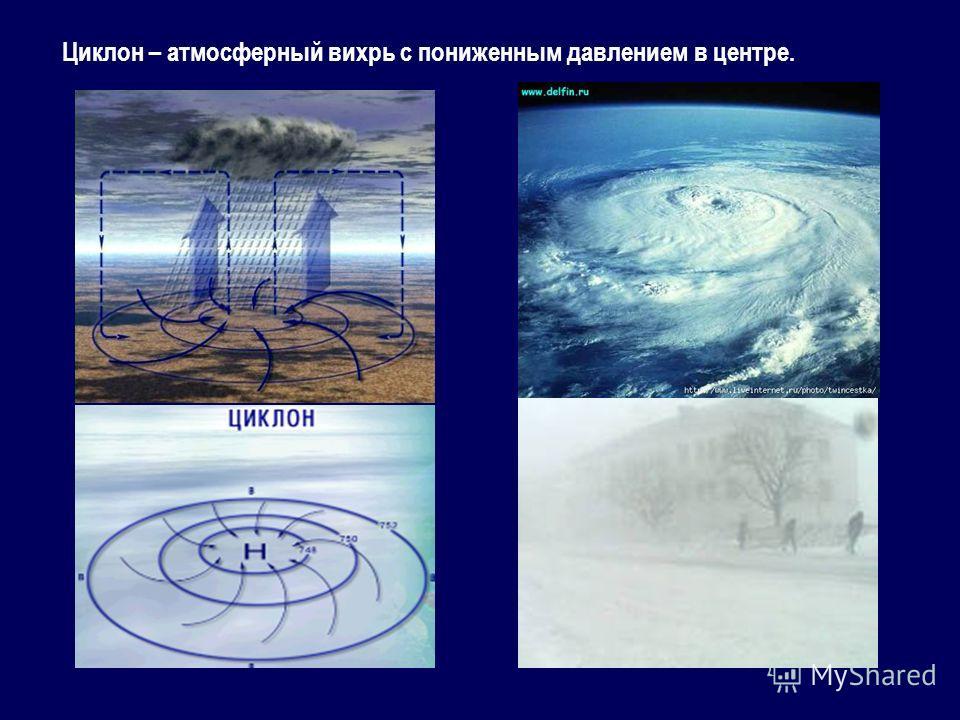 Циклон – атмосферный вихрь с пониженным давлением в центре.