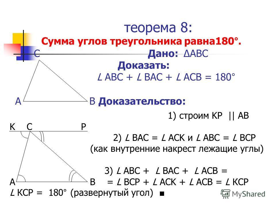 теорема 8: Сумма углов треугольника равна 180°. C Дано: ABC Доказать: L ABC + L BAC + L ACB = 180° A B Доказательство: 1) строим KP || AB K C P 2) L BAC = L ACK и L ABC = L BCP (как внутренние накрест лежащие углы) 3) L ABC + L BAC + L ACB = A B = L