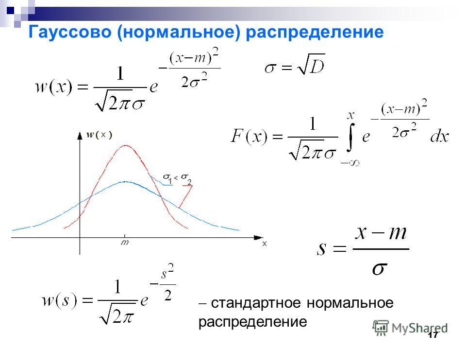 17 Гауссово (нормальное) распределение стандартное нормальное распределение
