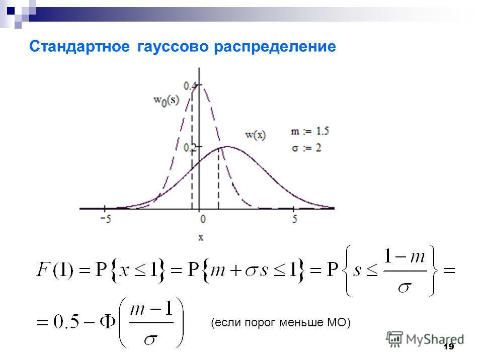 19 Стандартное гауссово распределение (если порог меньше МО)