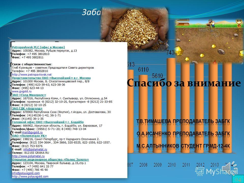 Крупнейшие российские предприятия, добывающие россыпное золото в России Показатели за 2012 - 2014 0404