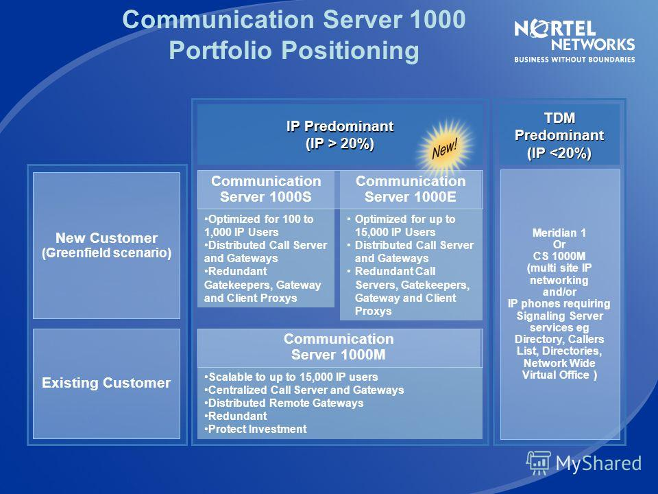 Flexible Telephony Deployment: Pure IP, Hybrid, TDM with migration to IP Customer choice (TDM, IP, Applications) with Easy Migration Path from Meridian 1 TDM to CS 1000 IP PBX WAN CS 1000E Call Servers Signaling Server(s) Media Gateway IP Phones (up