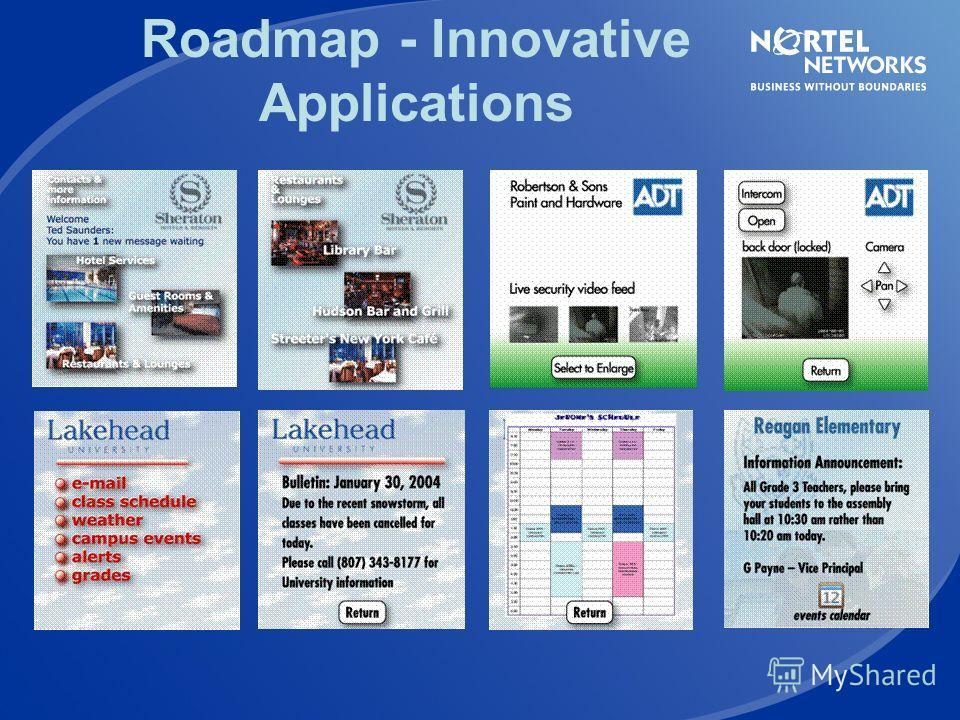 Roadmap - Productivity Applications