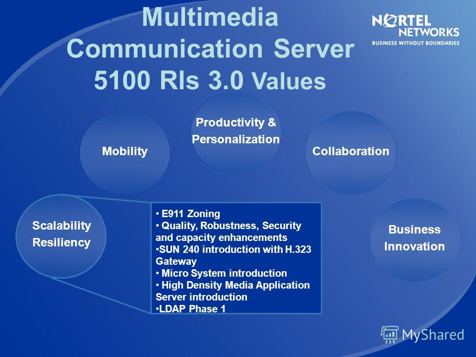 Maximize Investments Transform a users communications experience seamlessly Service ubiquity for all user types No rip n replace Converged Desktop users have access to all the applications and services of non converged users Personalization Mobility