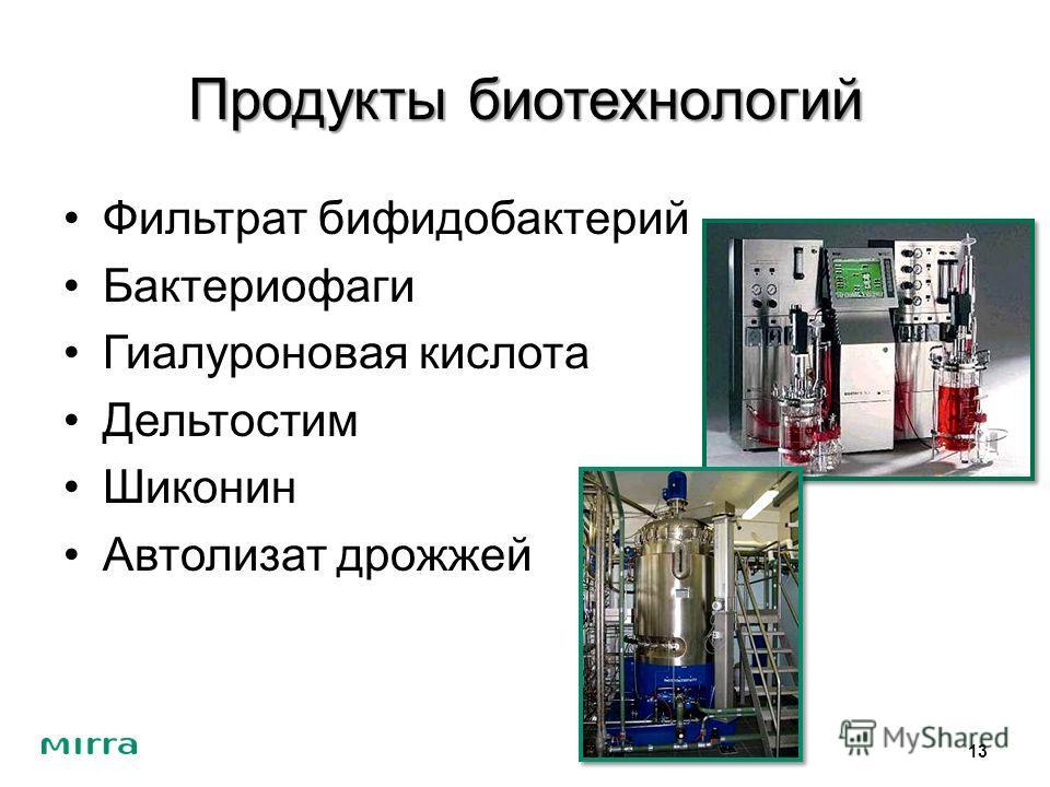 Продукты биотехнологий Фильтрат бифидобактерий Бактериофаги Гиалуроновая кислота Дельтостим Шиконин Автолизат дрожжей 13