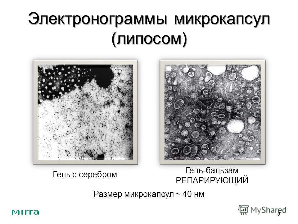 Размер микрокапсул ~ 40 нм Гель с серебром Гель-бальзам РЕПАРИРУЮЩИЙ Электронограммы микрокапсул (липосом) 9