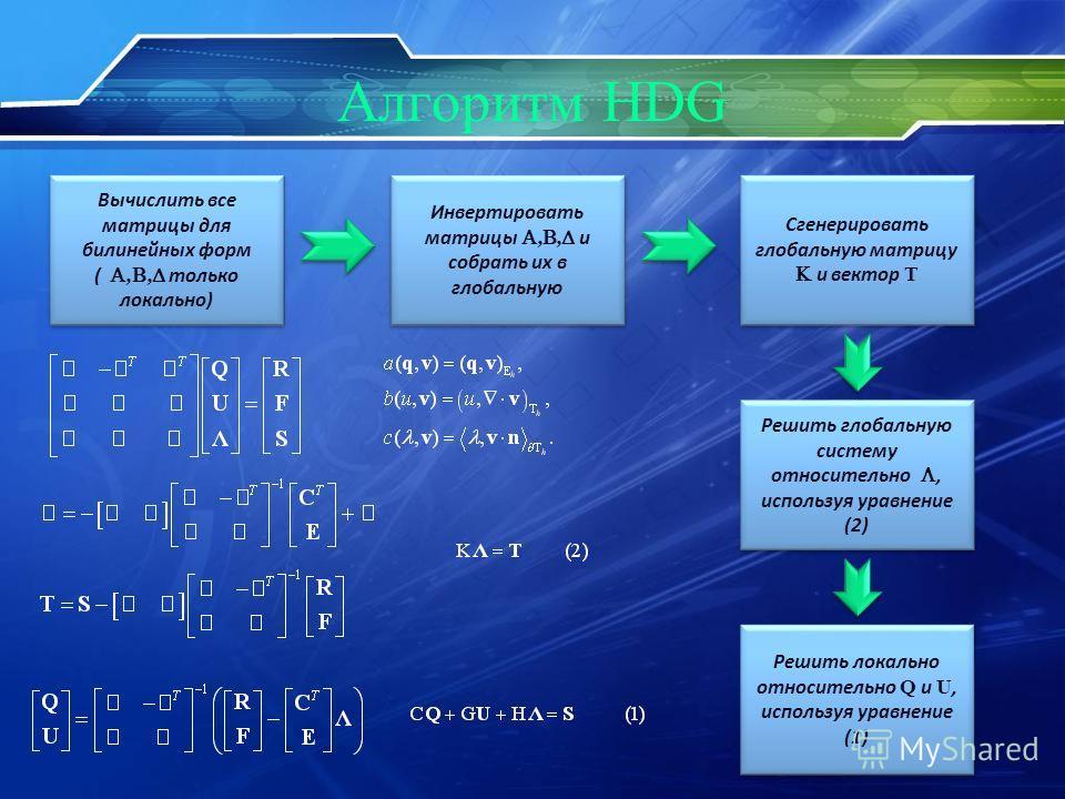 Алгоритм HDG Вычислить все матрицы для билинейных форм ( A, B, D только локально) Вычислить все матрицы для билинейных форм ( A, B, D только локально) Инвертировать матрицы A, B, D и собрать их в глобальную Сгенерировать глобальную матрицу K и вектор