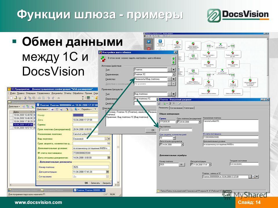 www.docsvision.com Слайд: 14 Функции шлюза - примеры Обмен данными между 1С и DocsVision