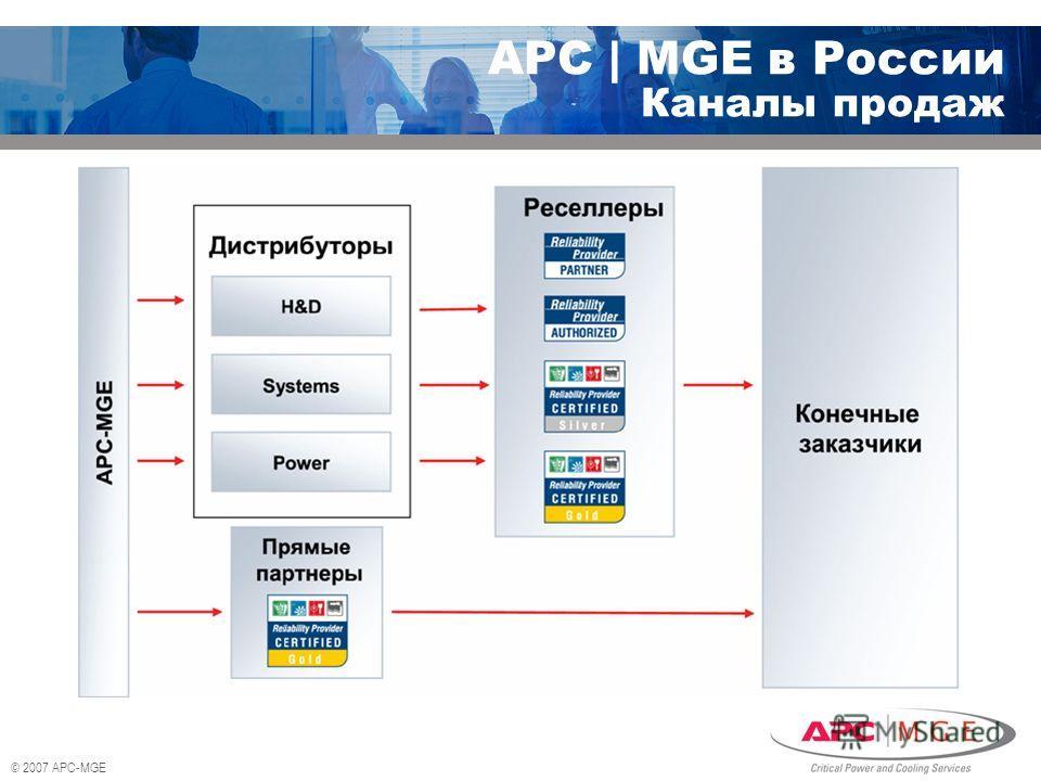 © 2007 APC-MGE APC | MGE в России Каналы продаж
