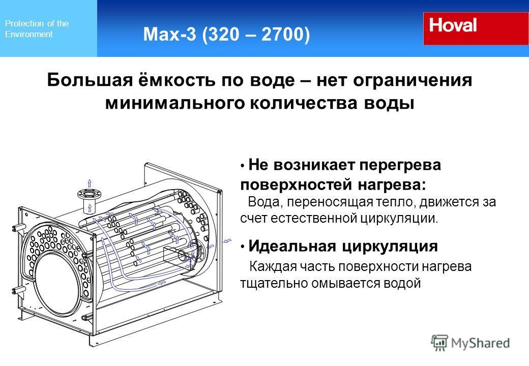 Protection of the Environment Max-3 (320 – 2700) Большая ёмкость по воде – нет ограничения минимального количества воды Не возникает перегрева поверхностей нагрева: Вода, переносящая тепло, движется за счет естественной циркуляции. Идеальная циркуляц