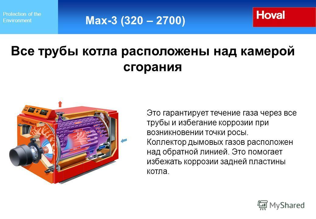 Protection of the Environment Max-3 (320 – 2700) Все трубы котла расположены над камерой сгорания Это гарантирует течение газа через все трубы и избегание коррозии при возникновении точки росы. Коллектор дымовых газов расположен над обратной линией.