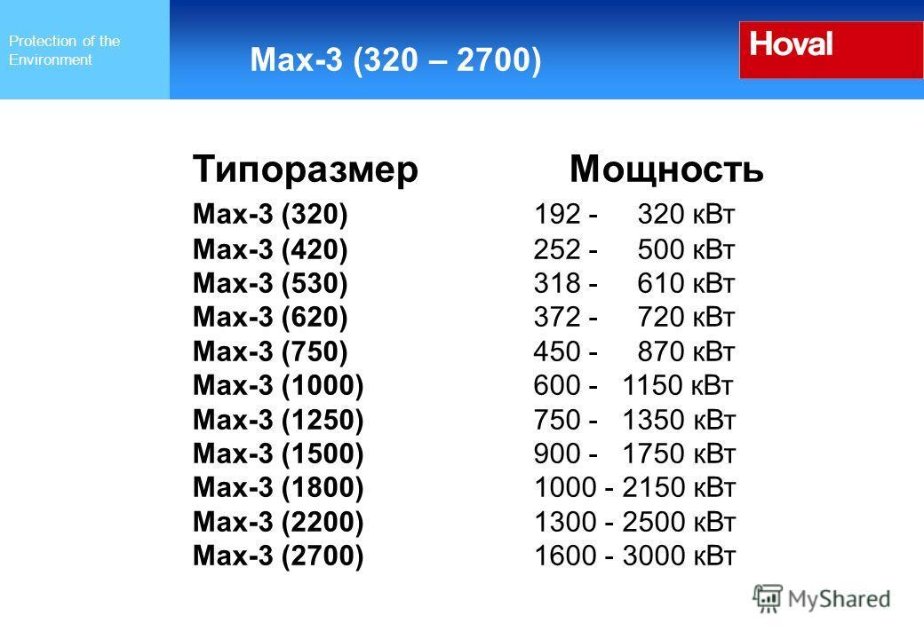 Protection of the Environment Max-3 (320 – 2700) Типоразмер Мощность Max-3 (320)192 - 320 к Вт Max-3 (420)252 - 500 к Вт Max-3 (530)318 - 610 к Вт Max-3 (620)372 - 720 к Вт Max-3 (750)450 - 870 к Вт Max-3 (1000)600 - 1150 к Вт Max-3 (1250)750 - 1350