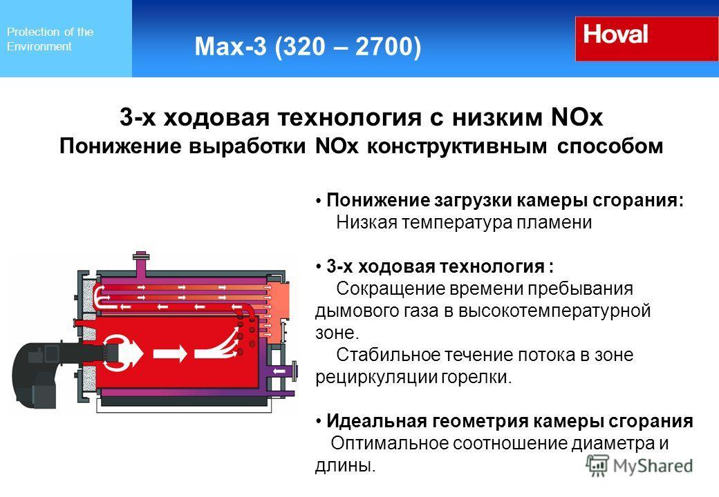 Protection of the Environment Max-3 (320 – 2700) 3-х ходовая технология с низким NOx Понижение выработки NOx конструктивным способом Понижение загрузки камеры сгорания: Низкая температура пламени 3-х ходовая технология : Сокращение времени пребывания