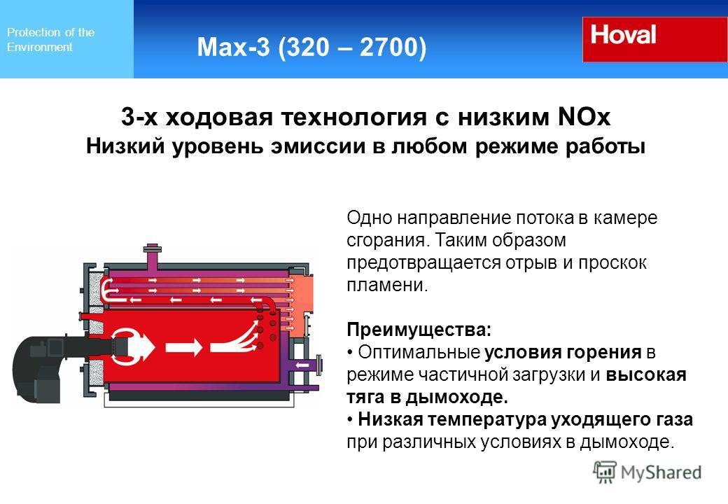 Protection of the Environment Max-3 (320 – 2700) Одно направление потока в камере сгорания. Таким образом предотвращается отрыв и проскок пламени. Преимущества: Оптимальные условия горения в режиме частичной загрузки и высокая тяга в дымоходе. Низкая