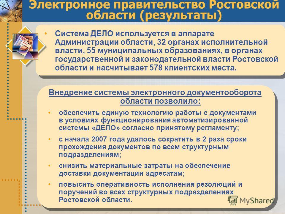 Электронное правительство Ростовской области (результаты) Система ДЕЛО используется в аппарате Администрации области, 32 органах исполнительной власти, 55 муниципальных образованиях, в органах государственной и законодательной власти Ростовской облас