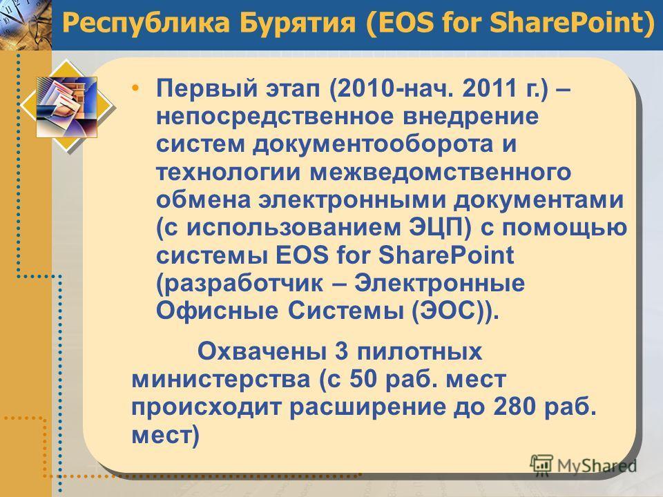Республика Бурятия (EOS for SharePoint) Первый этап (2010-нач. 2011 г.) – непосредственное внедрение систем документооборота и технологии межведомственного обмена электронными документами (с использованием ЭЦП) с помощью системы EOS for SharePoint (р