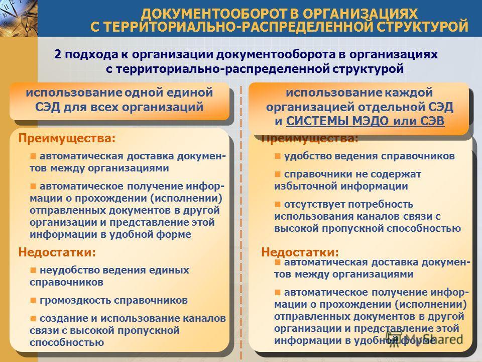 использование каждой организацией отдельной СЭД ДОКУМЕНТООБОРОТ В ОРГАНИЗАЦИЯХ С ТЕРРИТОРИАЛЬНО-РАСПРЕДЕЛЕННОЙ СТРУКТУРОЙ 2 подхода к организации документооборота в организациях с территориально-распределенной структурой автоматическая доставка докум