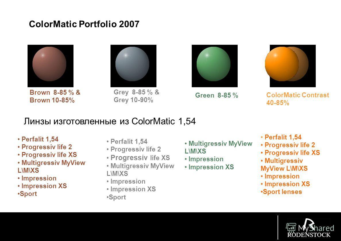Фотохромные линзы Rodenstock 3 показателя преломления 4 цвета Также с эффектом повышения контрастности
