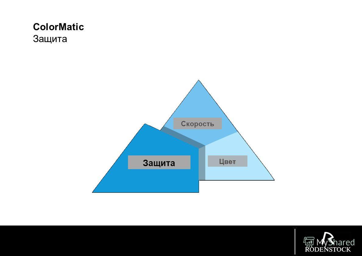 ColorMatic Speed ColorMatic - Всегда правильный цвет. В материале с 1,54 1,6 1,67 легкое усиление контрастности естественность цветовосприятия стабилизирующий и снимающий напряжение холодный тон стабильное усиление контрастности идеален для активност