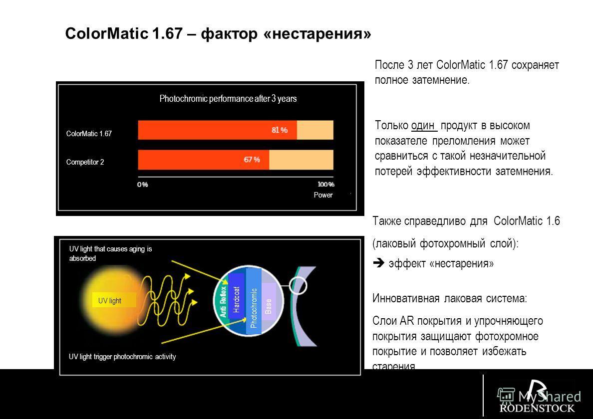 ColorMatic 1.67 - Скорость Осветление до 40% при 23°C ColorMatic никогда еще так быстро не осветлялся – разница по сравнению с фотохромными линзами в обычном показателе преломления составила: более чем в два раза быстрее чем ColorMatic 1.54 более чем