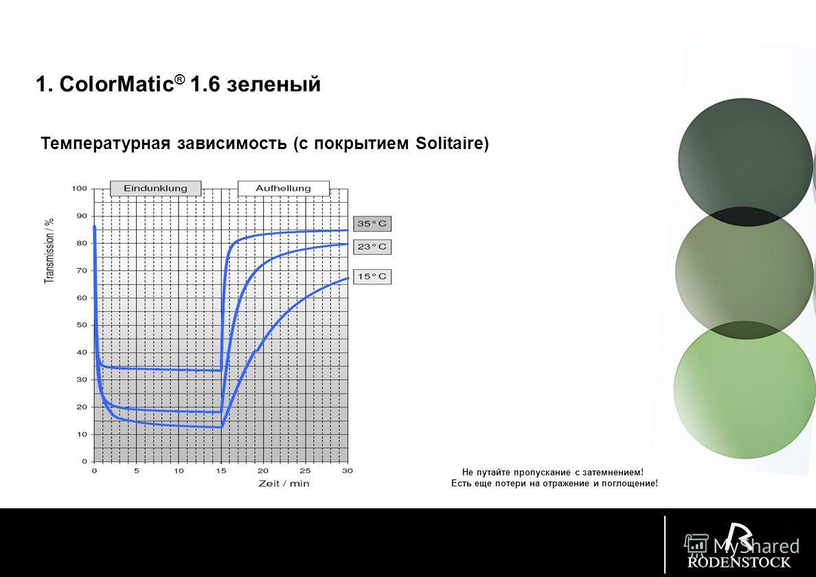Kinetik – Vergleich bei 23° 1. ColorMatic ® 1.6 зеленый Кинетическая кривая 23°