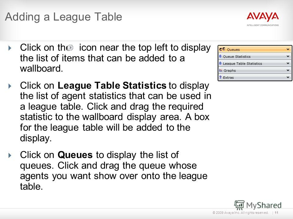 © 2009 Avaya Inc. All rights reserved.11 Adding a League Table Click on the icon near the top left to display the list of items that can be added to a wallboard. Click on League Table Statistics to display the list of agent statistics that can be use