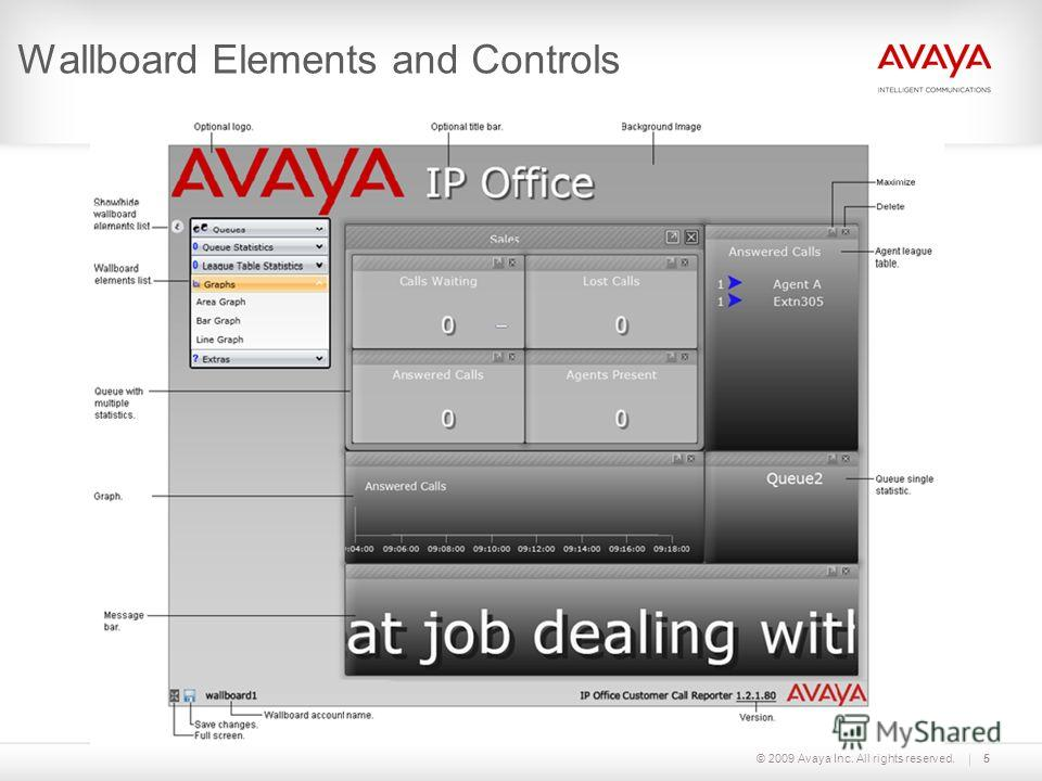 © 2009 Avaya Inc. All rights reserved.5 Wallboard Elements and Controls