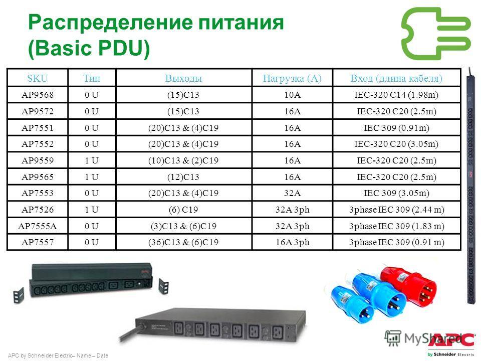 APC by Schneider Electric– Name – Date Распределение питания (Basic PDU) SKUТип ВыходыНагрузка (A)Вход (длина кабеля) AP95680 U(15)C1310AIEC-320 C14 (1.98m) AP95720 U(15)C1316AIEC-320 C20 (2.5m) AP75510 U(20)C13 & (4)C1916AIEC 309 (0.91m) AP75520 U(2