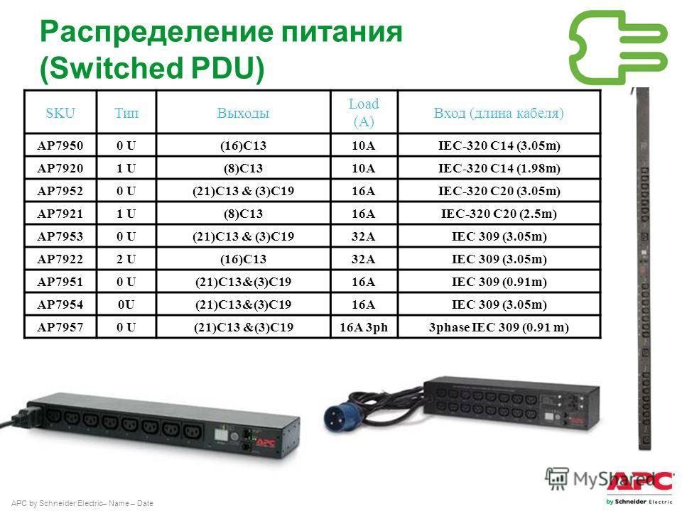 APC by Schneider Electric– Name – Date SKUТип Выходы Load (A) Вход (длина кабеля) AP79500 U(16)C1310AIEC-320 C14 (3.05m) AP79201 U(8)C1310AIEC-320 C14 (1.98m) AP79520 U(21)C13 & (3)C1916AIEC-320 C20 (3.05m) AP79211 U(8)C1316AIEC-320 C20 (2.5m) AP7953