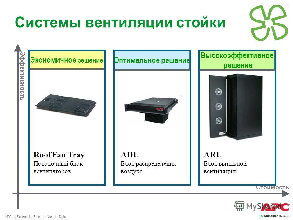 Шкаф APC NetShelter SX 42U 600ммx1070мм Deep Enclosure with Sides черный AR3100