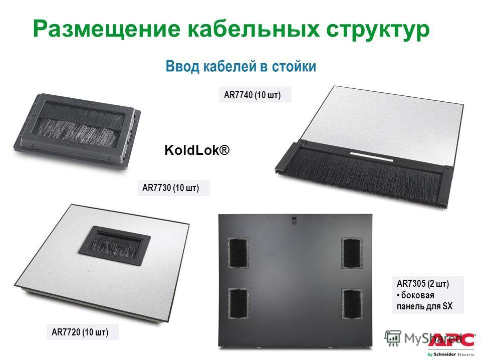 APC by Schneider Electric– Name – Date Размещение кабельных структур Ввод кабелей в стойки KoldLok® AR7720 (10 шт) AR7730 (10 шт) AR7740 (10 шт) AR7305 (2 шт) боковая панель для SX