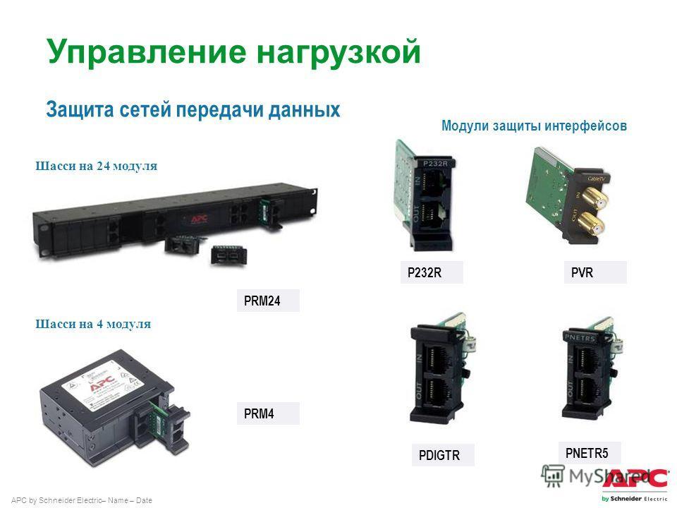APC by Schneider Electric– Name – Date Защита сетей передачи данных PRM24 Шасси на 24 модуля P232R Модули защиты интерфейсов PDIGTR PNETR5 PVR Шасси на 4 модуля PRM4 Управление нагрузкой