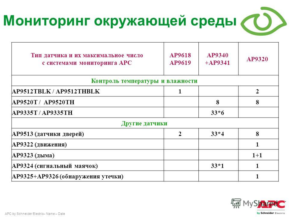 Презентация на тему all content in this presentation is 56 apc