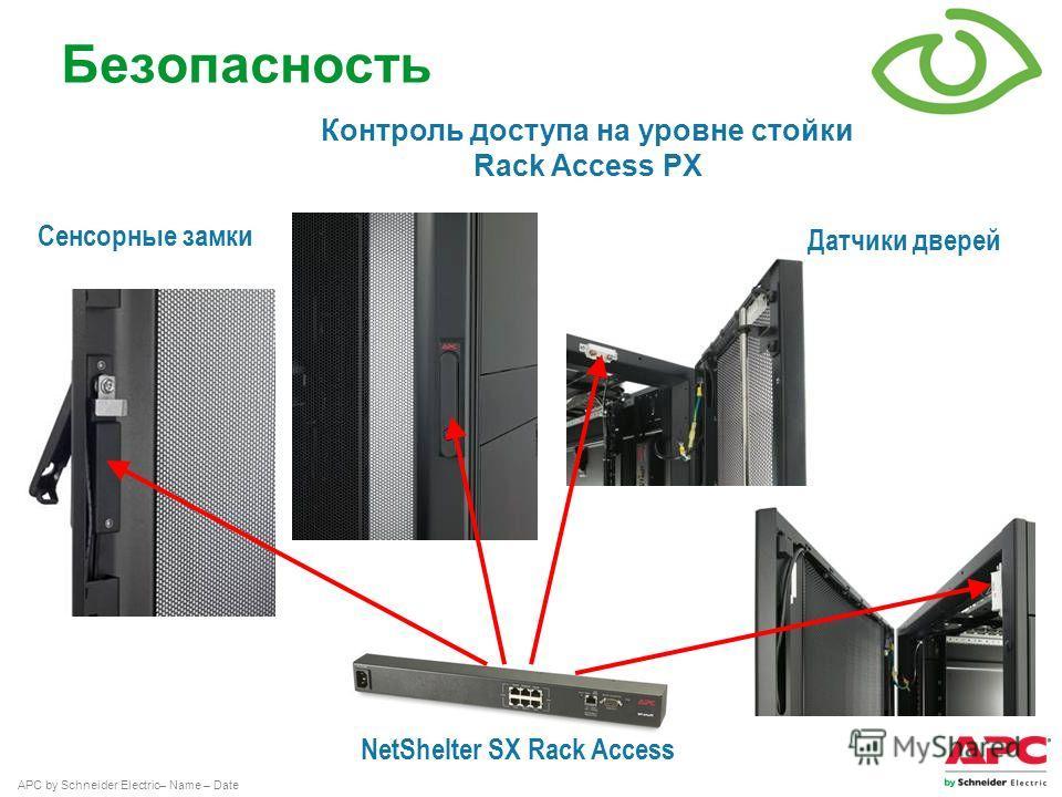 APC by Schneider Electric– Name – Date Сенсорные замки Датчики дверей NetShelter SX Rack Access Контроль доступа на уровне стойки Rack Access PX Безопасность