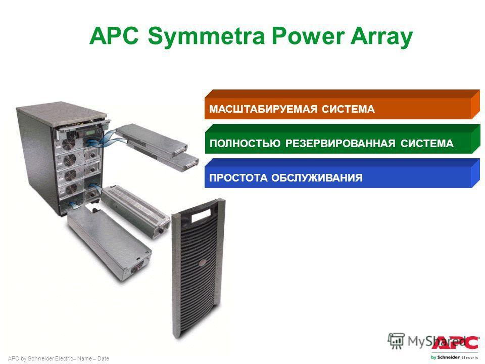 APC by Schneider Electric– Name – Date МАСШТАБИРУЕМАЯ СИСТЕМА ПОЛНОСТЬЮ РЕЗЕРВИРОВАННАЯ СИСТЕМА ПРОСТОТА ОБСЛУЖИВАНИЯ APC Symmetra Power Array