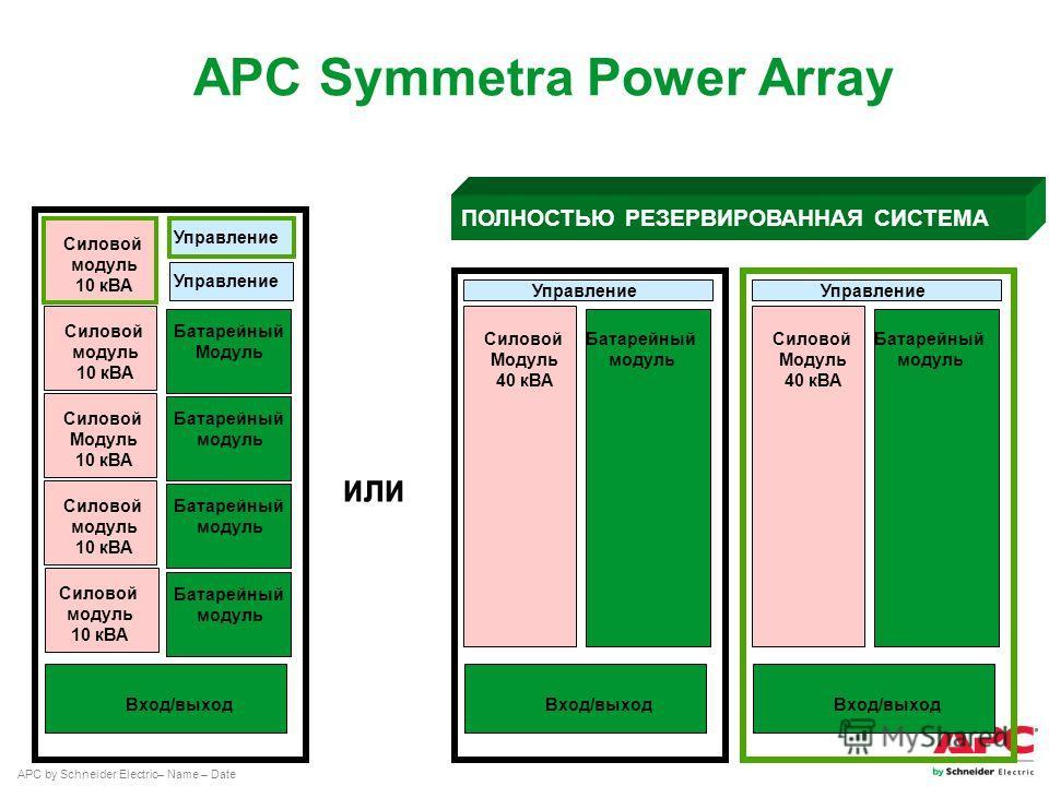 APC by Schneider Electric– Name – Date Силовой модуль 10 кВА Силовой модуль 10 кВА Силовой Модуль 10 кВА Силовой модуль 10 кВА Батарейный модуль Батарейный модуль Батарейный модуль Батарейный Модуль Силовой модуль 10 кВА Управление Вход/выход Силовой