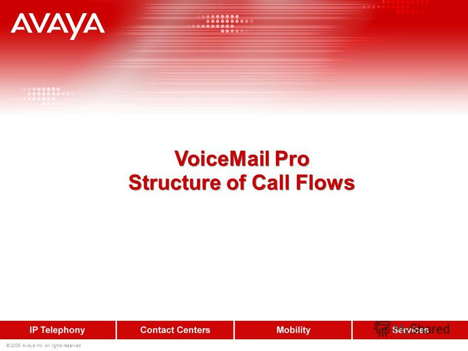 © 2006 Avaya Inc. All rights reserved. VoiceMail Pro Structure of Call Flows VoiceMail Pro Structure of Call Flows