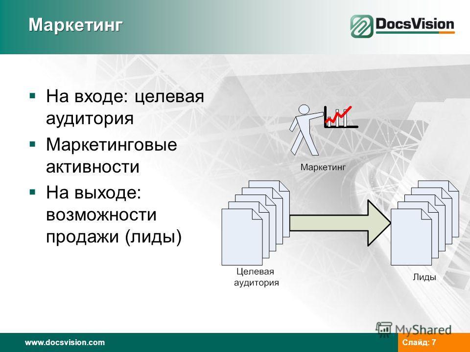 www.docsvision.com Слайд: 7 Маркетинг На входе: целевая аудитория Маркетинговые активности На выходе: возможности продажи (лиды)
