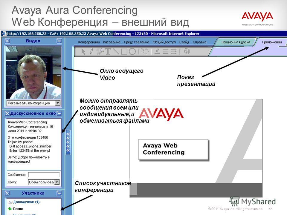 © 2011 Avaya Inc. All rights reserved.14 Avaya Aura Conferencing Web Конференция – внешний вид Можно отправлять сообщения всем или индивидуальные, и обмениваться файлами Показ презентаций Окно ведущего Video Список участников конференции