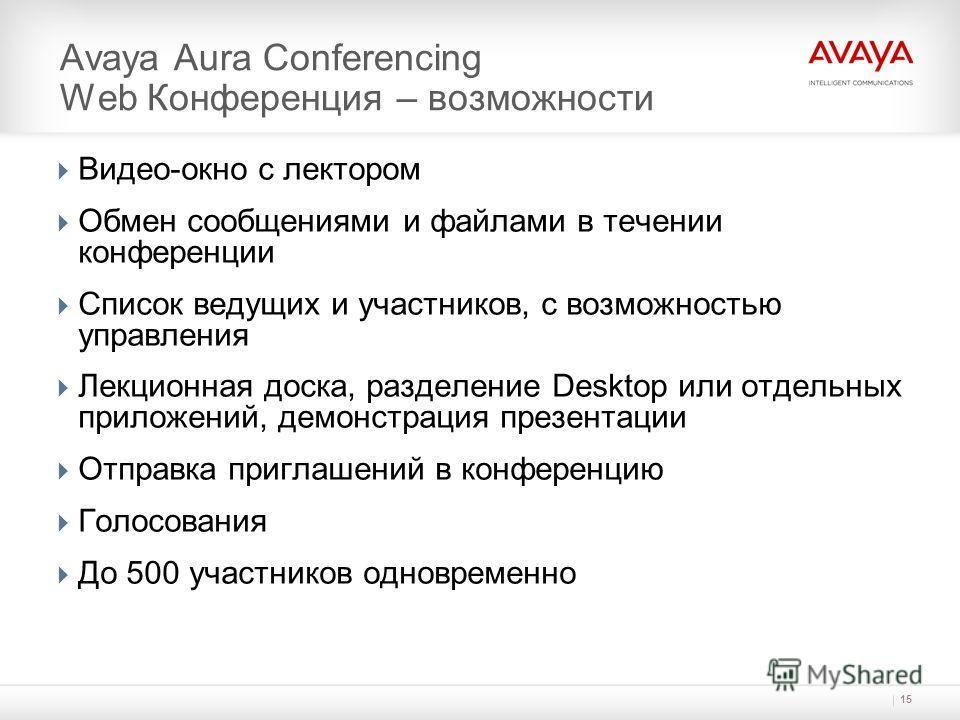 15 Avaya Aura Conferencing Web Конференция – возможности Видео-окно с лектором Обмен сообщениями и файлами в течении конференции Список ведущих и участников, с возможностью управления Лекционная доска, разделение Desktop или отдельных приложений, дем