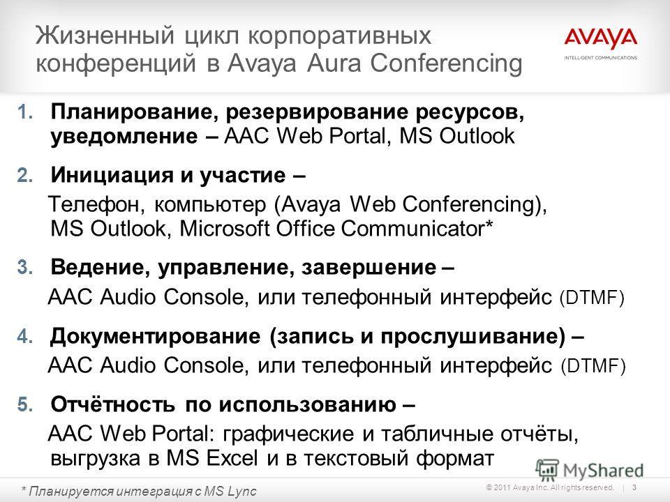 Жизненный цикл корпоративных конференций в Avaya Aura Conferencing 1. Планирование, резервирование ресурсов, уведомление – AAC Web Portal, MS Outlook 2. Инициация и участие – Телефон, компьютер (Avaya Web Conferencing), MS Outlook, Microsoft Office C