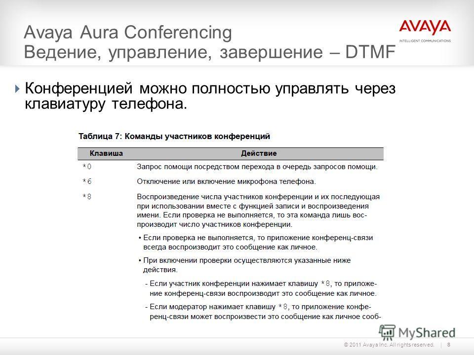 © 2011 Avaya Inc. All rights reserved.8 Avaya Aura Conferencing Ведение, управление, завершение – DTMF Конференцией можно полностью управлять через клавиатуру телефона.