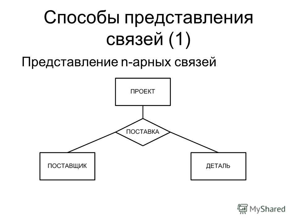Способы представления связей (1) Представление n-парных связей
