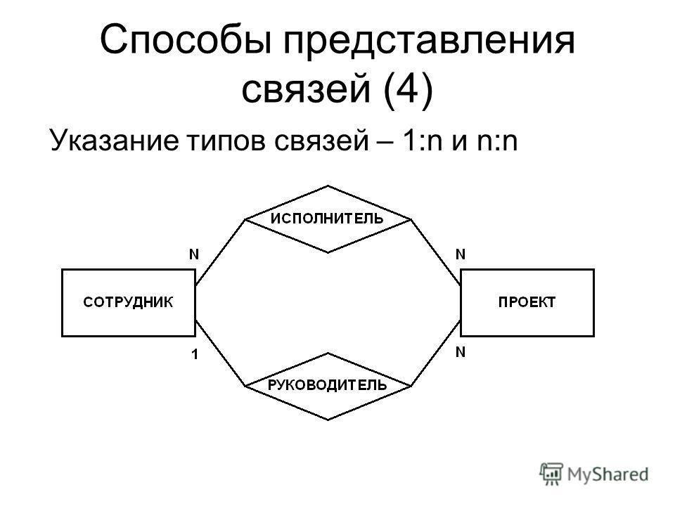 Способы представления связей (4) Указание типов связей – 1:n и n:n