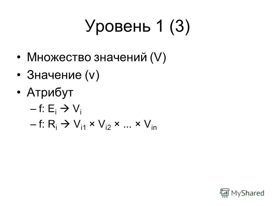 Уровень 1 (3) Множество значений (V) Значение (v) Атрибут –f: E i V i –f: R i V i1 × V i2 ×... × V in