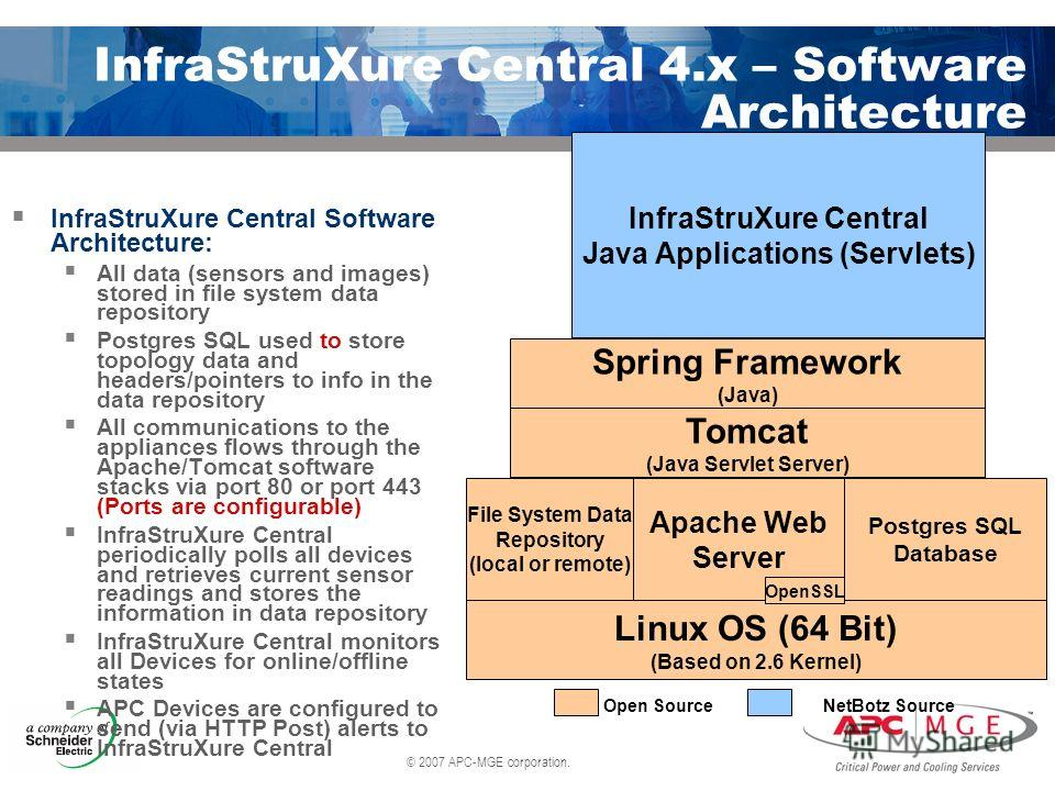 © 2007 APC-MGE corporation. InfraStruXure Central 4. x – Software Architecture InfraStruXure Central Software Architecture: All data (sensors and images) stored in file system data repository Postgres SQL used to store topology data and headers/point