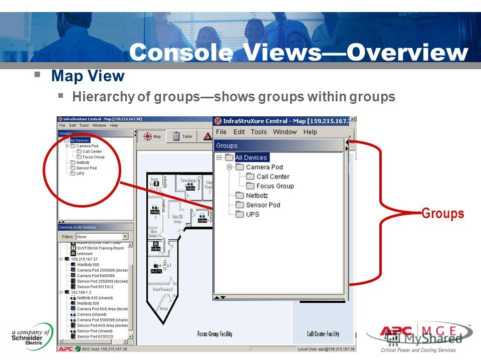 © 2007 APC-MGE corporation. Console ViewsOverview Map View Hierarchy of groupsshows groups within groups Groups