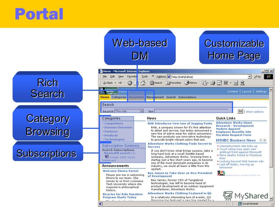 Customizable Home Page RichSearch CategoryBrowsing Subscriptions Web-basedDM Portal