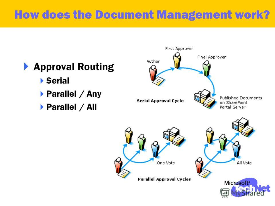 Approval Routing Serial Parallel / Any Parallel / All How does the Document Management work?